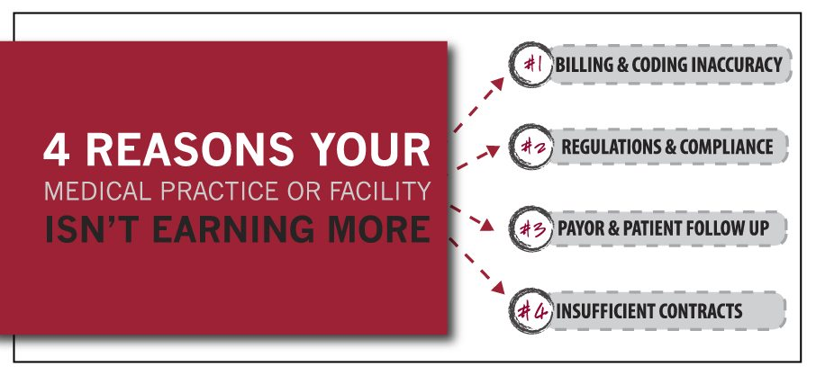 4 Reasons Your Medical Practice or Facility Isn't Earning